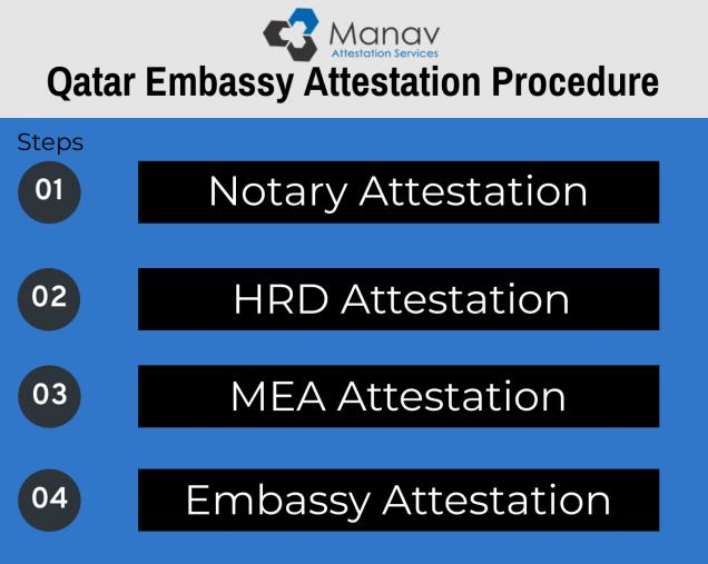 quatar embassy attestation